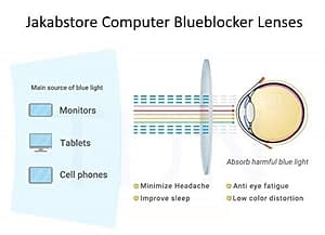 Blue Blocking Computer Glassess TR90