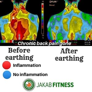 earthing reduces inflammation